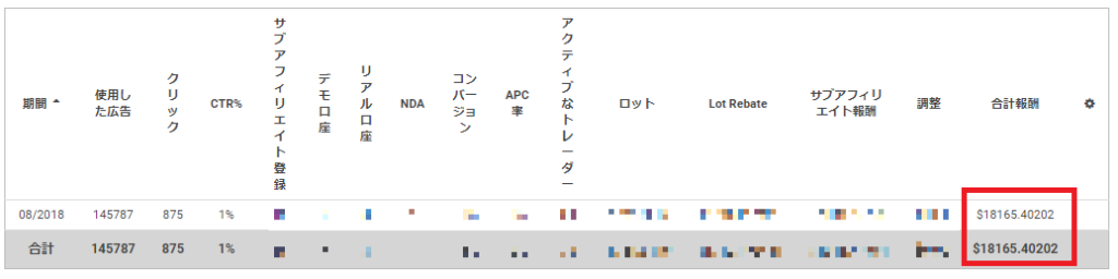 XM アフィリエイト 報酬 200万円